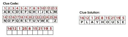 decipher code clue
